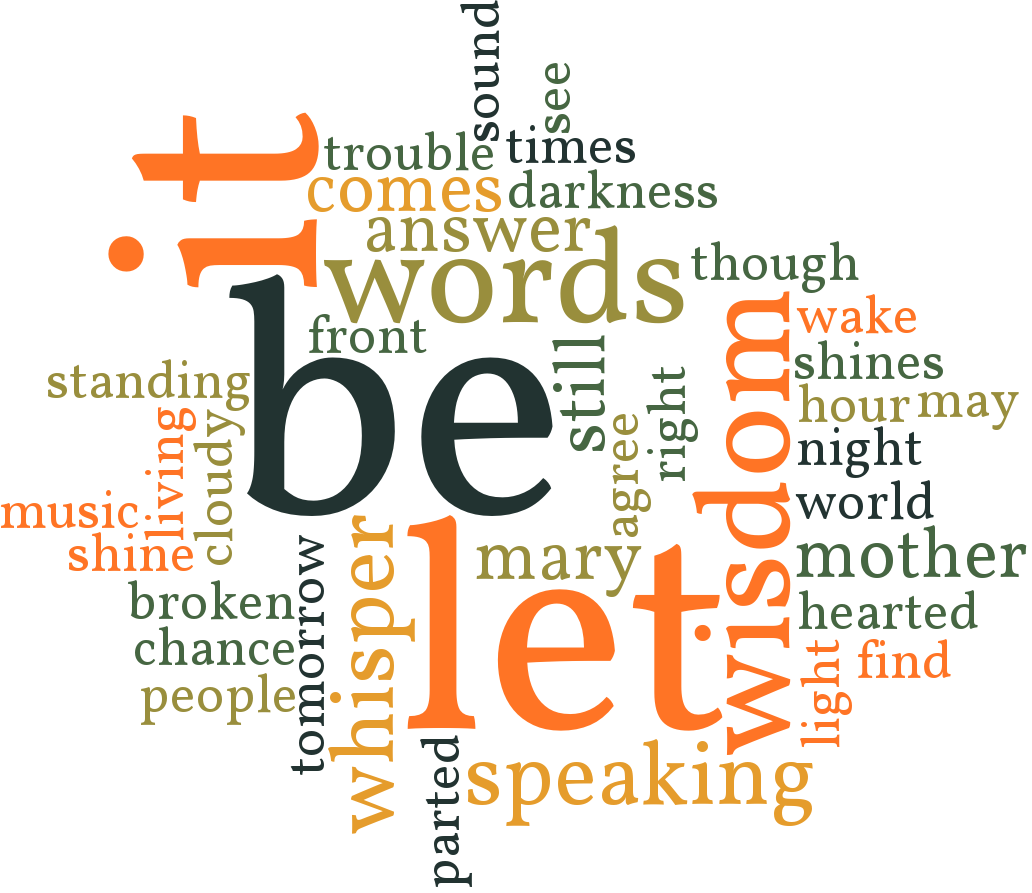 GuruBlog - Lyrics word cloud